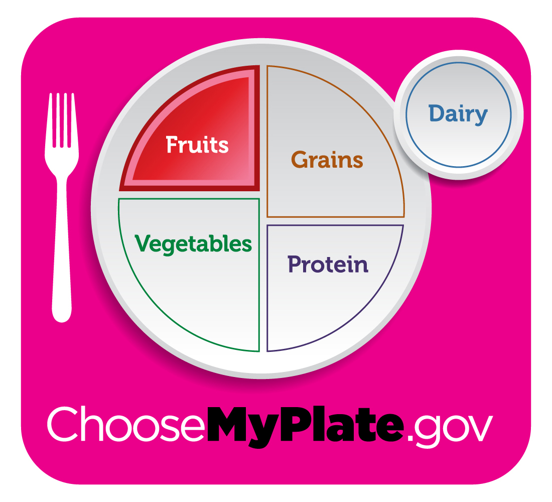 myplate magenta fruits